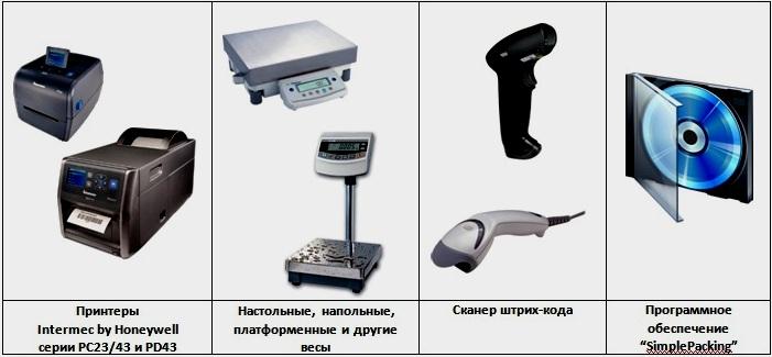 Автоматизация взвешивания и маркировки
